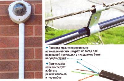 Прокладка кабеля за подвесным потолком обсуждения01ru